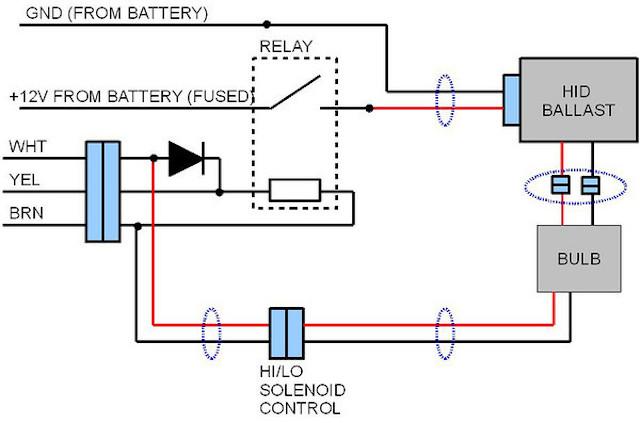 Schema Elettrico Per Faretti Moto : Installazione lampada bi xenon su ducati monster gian
